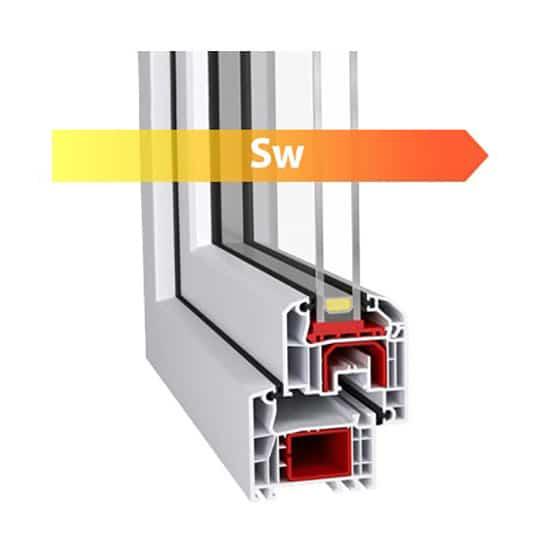 Fenêtres PVC coefficients Sw