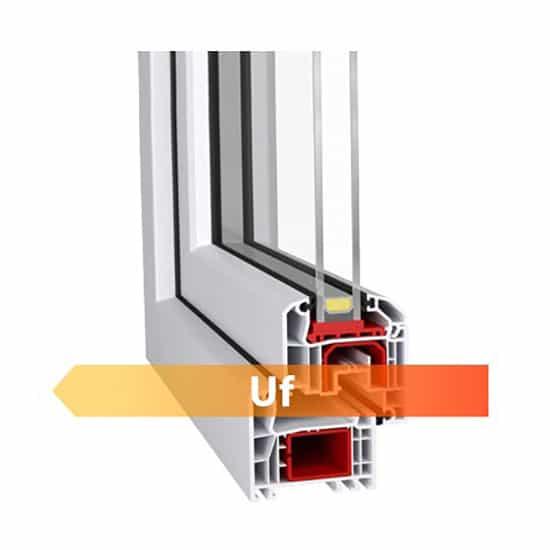 Fenêtres PVC coefficients Uf