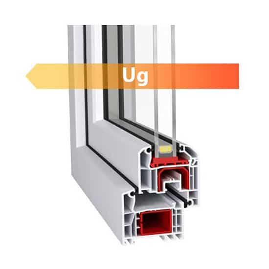 Fenêtres PVC coefficients Ug