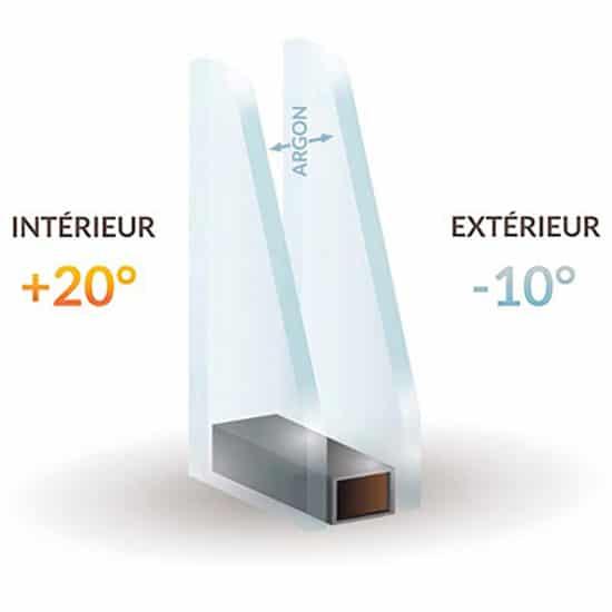 Fenêtre Argon Vitrage Gaz Argon Pour Isolation Thermique